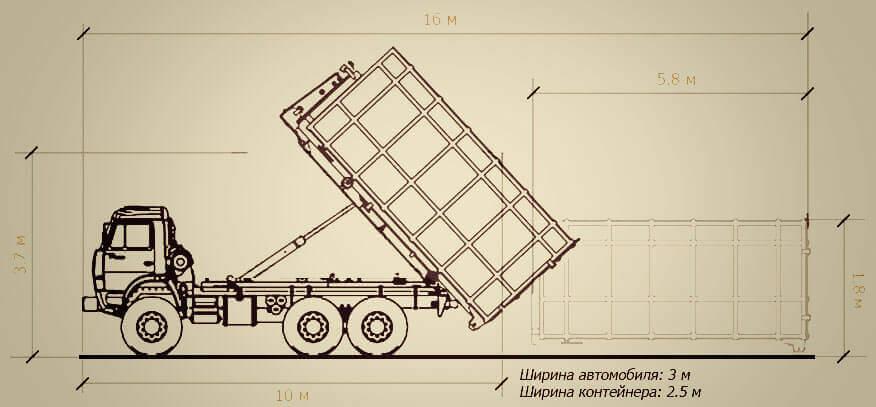 Технические характеристики контейнера 20 м3